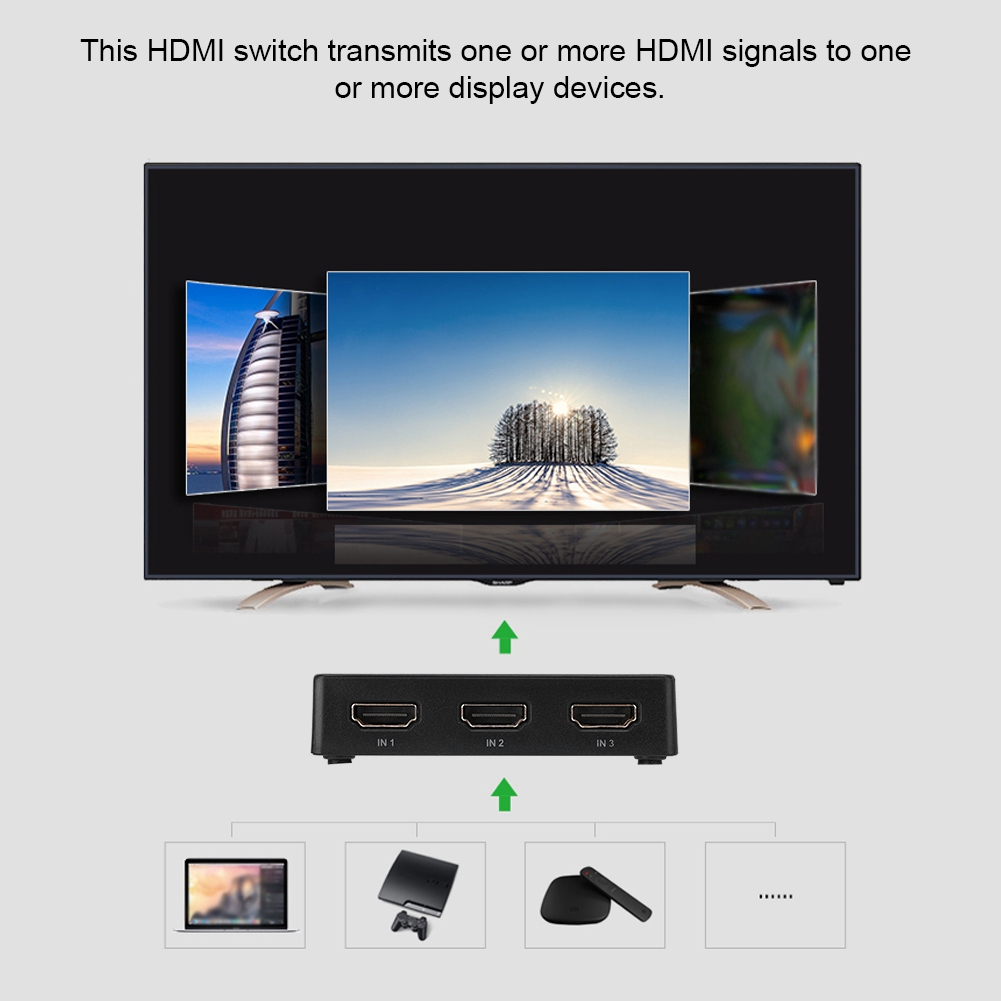 Home Audio Accessories - 1080P Box Splitter 3-IN-1 Converter Selector  Adapter Switcher HDMI Video Cable